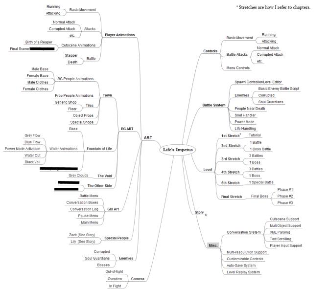 roadmap_spoilerless